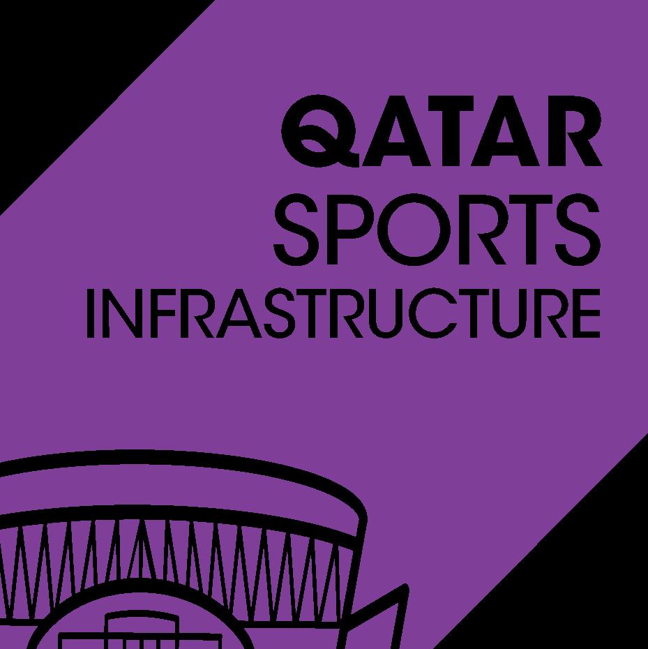 Qatar Sports Infrastructure